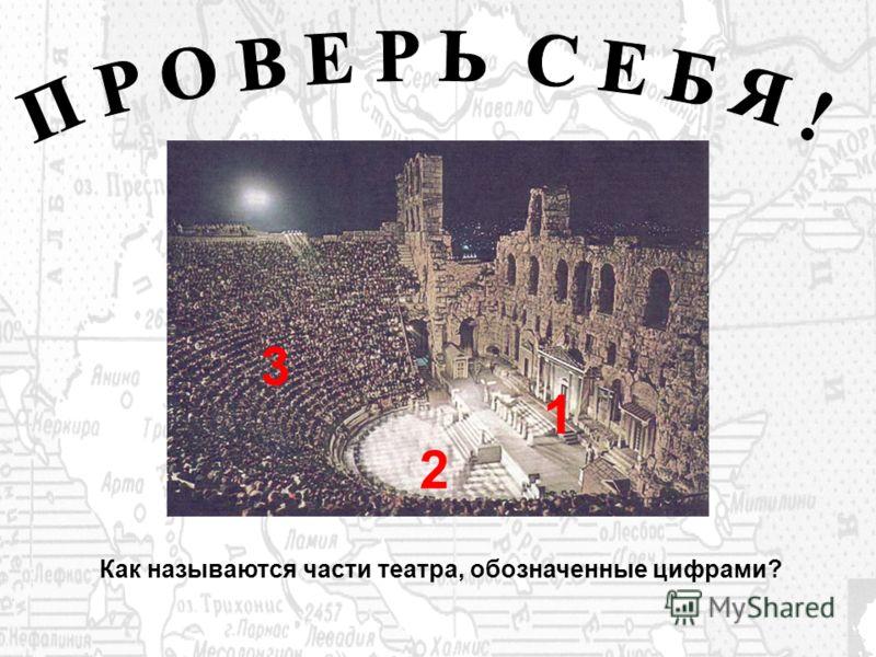 Как называются части театра, обозначенные цифрами? 2 1 3