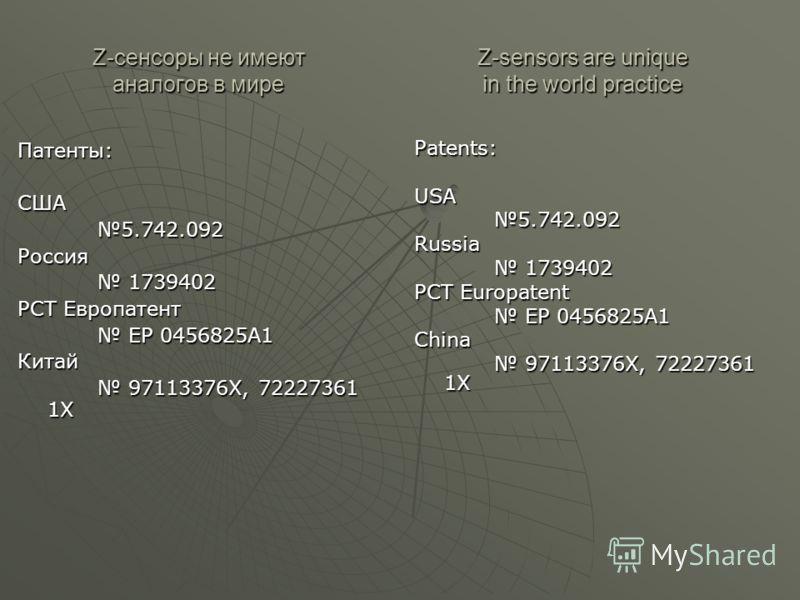 Z-сенсоры не имеют аналогов в мире Патенты:США5.742.092Россия 1739402 1739402 РСТ Европатент ЕР 0456825А1 ЕР 0456825А1Китай 97113376Х, 72227361 1Х 97113376Х, 72227361 1Х Patents: USA5.742.092Russia 1739402 1739402 PCT Europatent ЕР 0456825А1 ЕР 04568