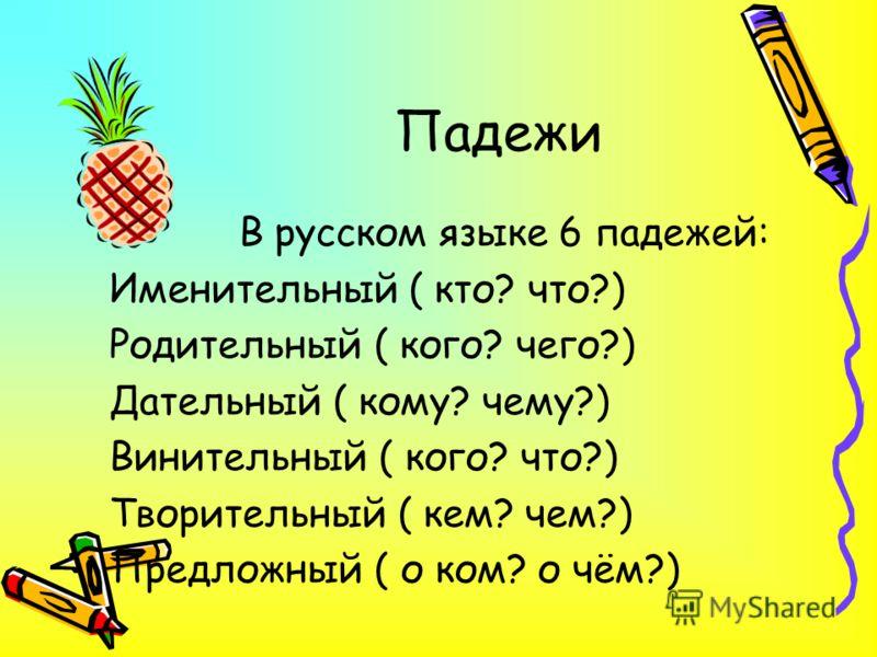 В русском языке 6 падежей: Именительный ( кто? что?) Родительный ( кого? чего?) Дательный ( кому? чему?) Винительный ( кого? что?) Творительный ( кем? чем?) Предложный ( о ком? о чём?) Падежи