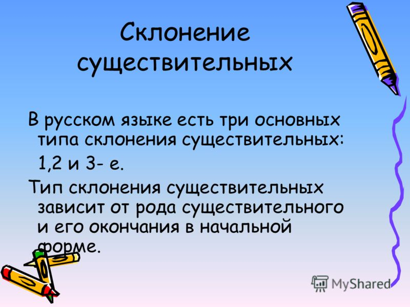 Склонение существительных В русском языке есть три основных типа склонения существительных: 1,2 и 3- е. Тип склонения существительных зависит от рода существительного и его окончания в начальной форме.