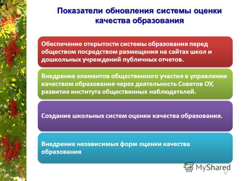 Показатели обновления системы оценки качества образования 12