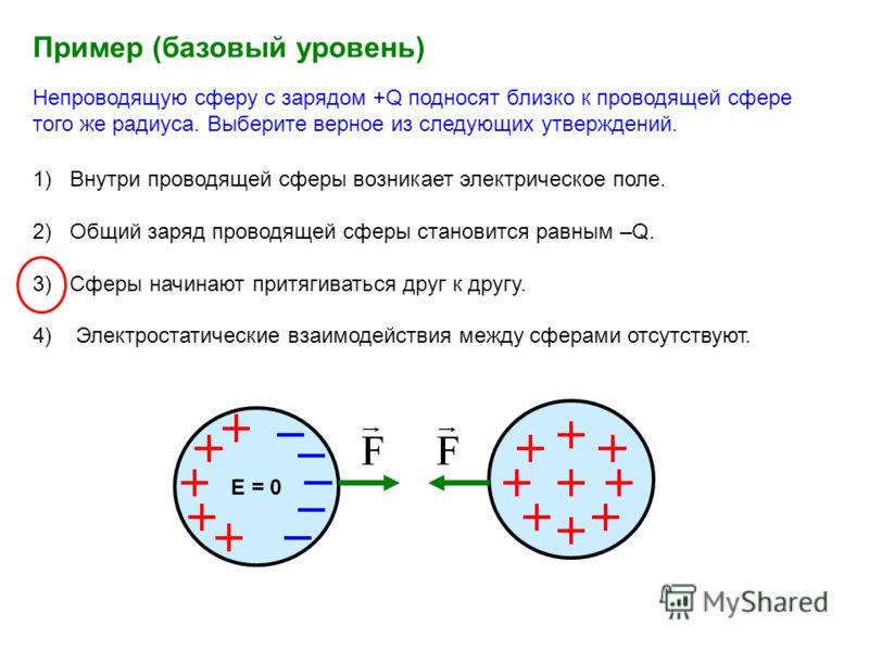 1) Внутри проводящей сферы возникает электрическое поле. 2) Общий заряд проводящей сферы становится равным –Q. 3) Сферы начинают притягиваться друг к другу. 4) Электростатические взаимодействия между сферами отсутствуют. Пример (базовый уровень) Непр