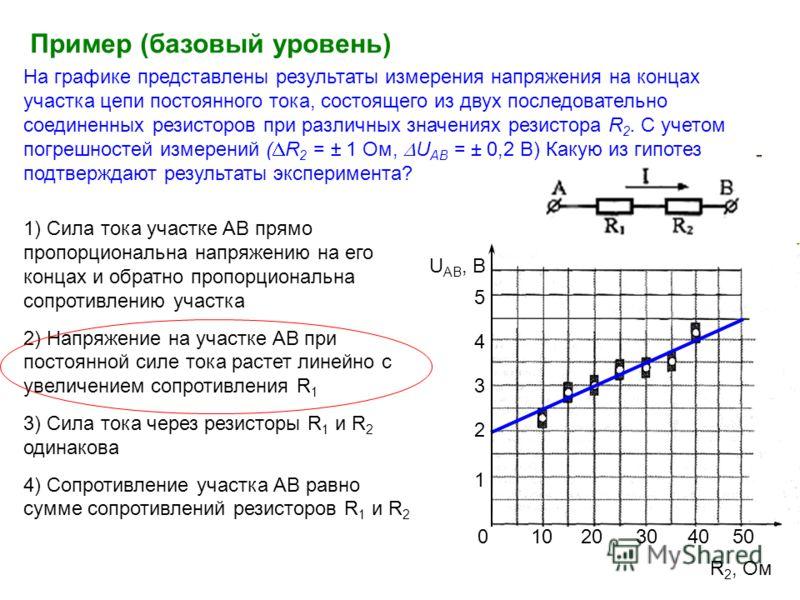 1 2 3 4 5 1020 30 4050 R 2, Ом U AB, B 0 На графике представлены результаты измерения напряжения на концах участка цепи постоянного тока, состоящего из двух последовательно соединенных резисторов при различных значениях резистора R 2. С учетом погреш