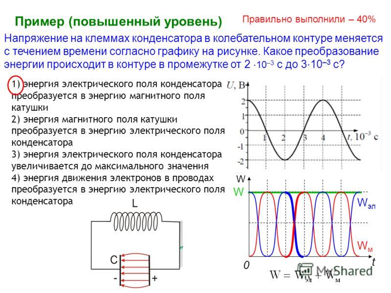 1) энергия электрического поля конденсатора преобразуется в энергию магнитного поля катушки 2) энергия магнитного поля катушки преобразуется в энергию электрического поля конденсатора 3) энергия электрического поля конденсатора увеличивается до макси