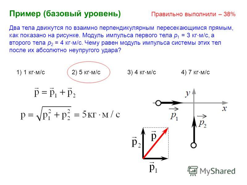 Два тела движутся по взаимно перпендикулярным пересекающимся прямым, как показано на рисунке. Модуль импульса первого тела р 1 = 3 кг м/с, а второго тела р 2 = 4 кг м/с. Чему равен модуль импульса системы этих тел после их абсолютно неупругого удара?