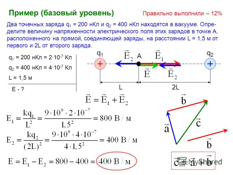 Два точечных заряда q 1 = 200 нКл и q 2 = 400 нКл находятся в вакууме. Опре- делите величину напряженности электрического поля этих зарядов в точке А, расположенного на прямой, соединяющей заряды, на расстоянии L = 1,5 м от первого и 2L от второго за