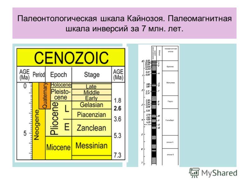 Палеонтологическая шкала Кайнозоя. Палеомагнитная шкала инверсий за 7 млн. лет.