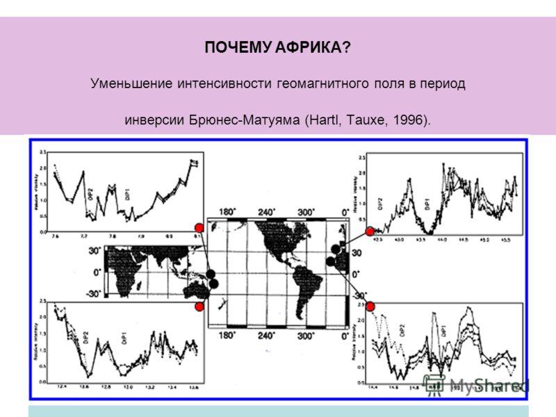 ПОЧЕМУ АФРИКА? Уменьшение интенсивности геомагнитного поля в период инверсии Брюнес-Матуяма (Hartl, Tauxe, 1996).