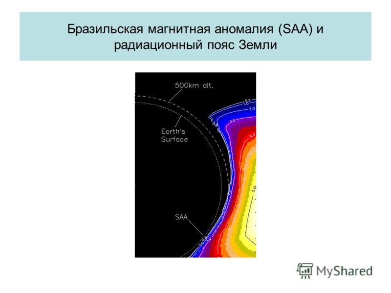 Бразильская магнитная аномалия (SAA) и радиационный пояс Земли