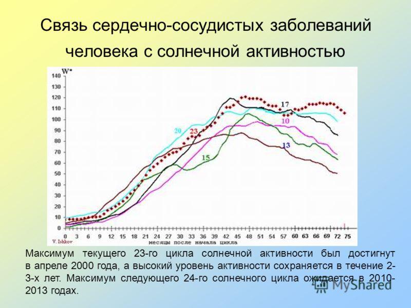 Связь сердечно-сосудистых заболеваний человека с солнечной активностью Максимум текущего 23-го цикла солнечной активности был достигнут в апреле 2000 года, а высокий уровень активности сохраняется в течение 2- 3-х лет. Максимум следующего 24-го солне