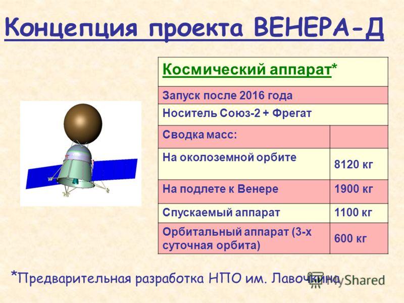 Концепция проекта ВЕНЕРА-Д Предварительная разработка НПО им. Лавочкина Космический аппарат* Запуск после 2016 года Носитель Союз-2 + Фрегат Сводка масс: На околоземной орбите 8120 кг На подлете к Венере1900 кг Спускаемый аппарат1100 кг Орбитальный а