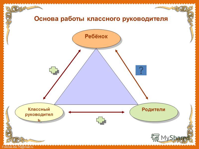 FokinaLida.75@mail.ru Классный руководител ь Ребёнок Родители Основа работы классного руководителя