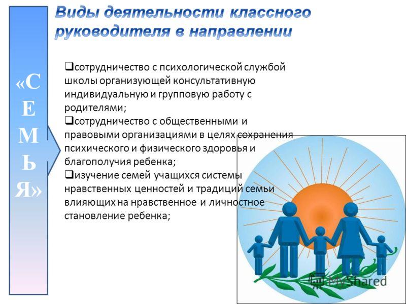сотрудничество с психологической службой школы организующей консультативную индивидуальную и групповую работу с родителями; сотрудничество с общественными и правовыми организациями в целях сохранения психического и физического здоровья и благополучия