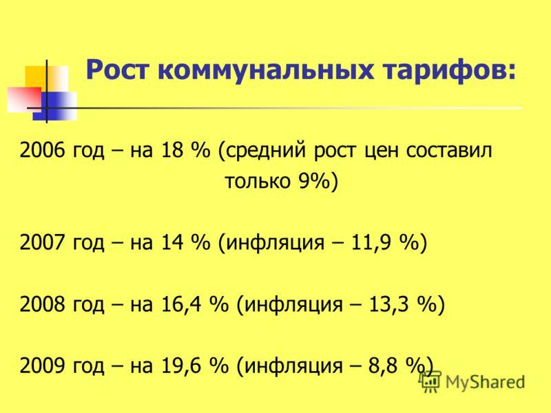 Рост коммунальных тарифов: 2006 год – на 18 % (средний рост цен составил только 9%) 2007 год – на 14 % (инфляция – 11,9 %) 2008 год – на 16,4 % (инфляция – 13,3 %) 2009 год – на 19,6 % (инфляция – 8,8 %)