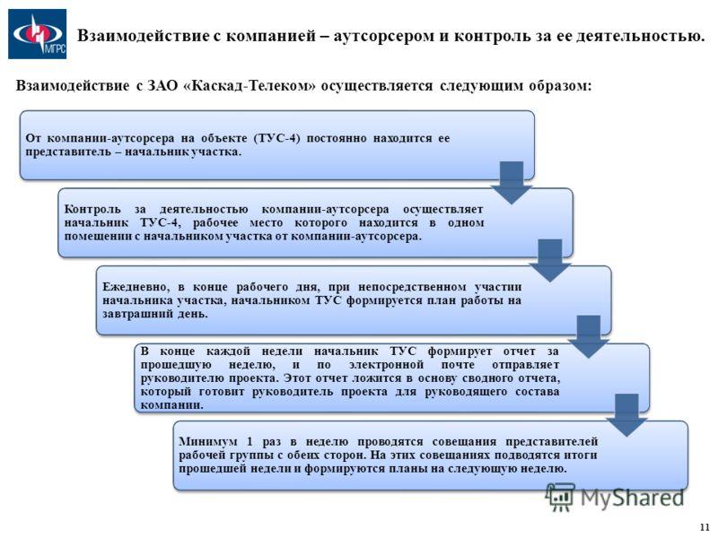 11 Взаимодействие с компанией – аутсорсером и контроль за ее деятельностью. Взаимодействие с ЗАО «Каскад-Телеком» осуществляется следующим образом: От компании-аутсорсера на объекте (ТУС-4) постоянно находится ее представитель – начальник участка. Ко