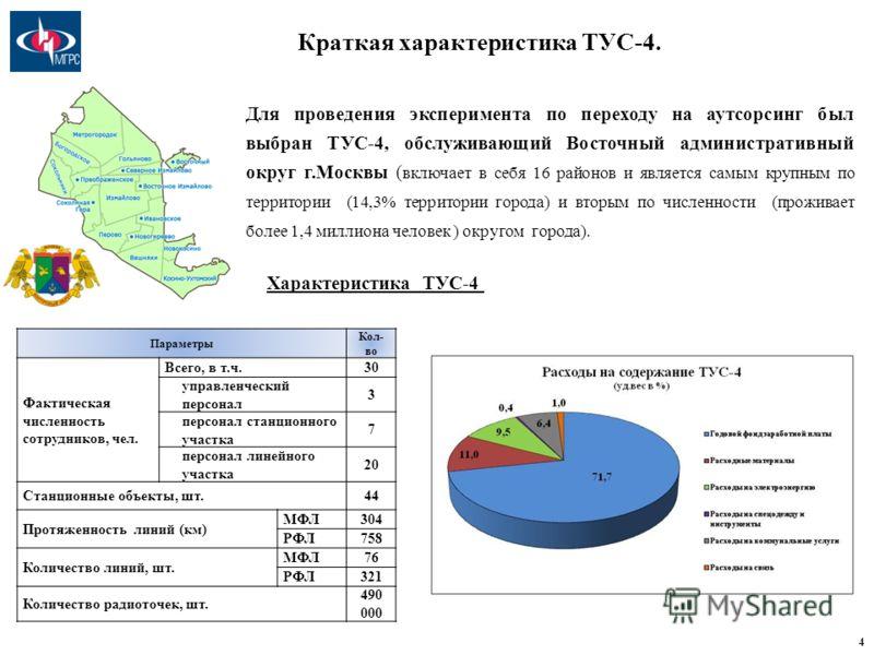4 Краткая характеристика ТУС-4. Для проведения эксперимента по переходу на аутсорсинг был выбран ТУС-4, обслуживающий Восточный административный округ г.Москвы ( включает в себя 16 районов и является самым крупным по территории (14,3% территории горо