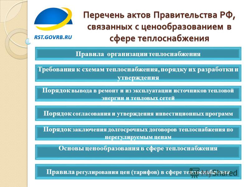 Перечень актов Правительства РФ, связанных с ценообразованием в сфере теплоснабжения Правила организации теплоснабжения Требования к схемам теплоснабжения, порядку их разработки и утверждения Порядок вывода в ремонт и из эксплуатации источников тепло