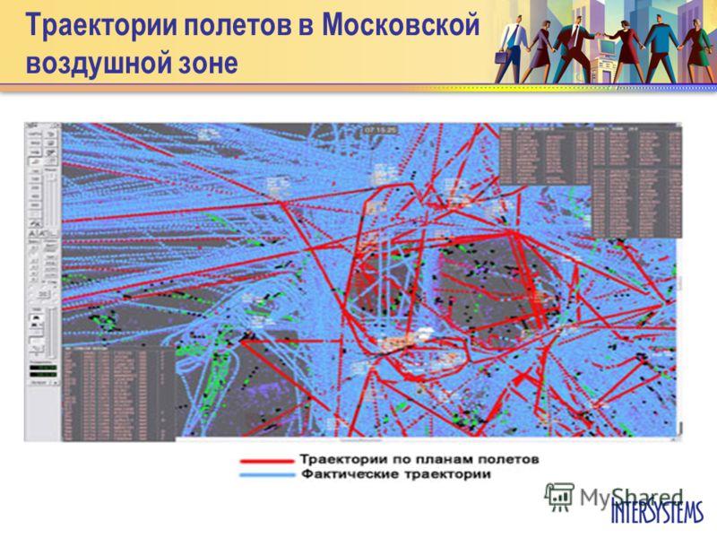 Московской воздушной зоне