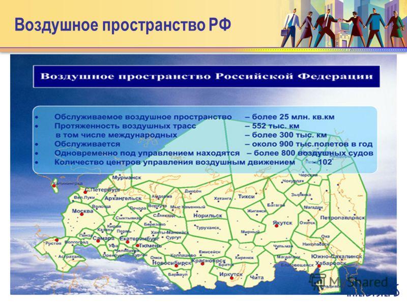 Воздушное пространство РФ