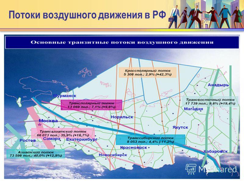 Потоки воздушного движения в РФ