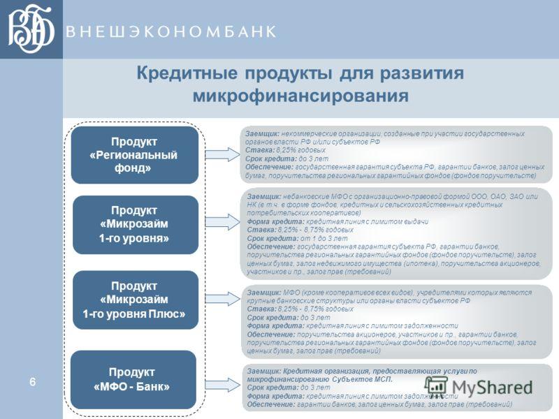 6 Кредитные продукты для развития микрофинансирования Продукт «Микрозайм 1-го уровня» Продукт «Региональный фонд» Продукт «Микрозайм 1-го уровня Плюс» Заемщик: некоммерческие организации, созданные при участии государственных органов власти РФ и/или
