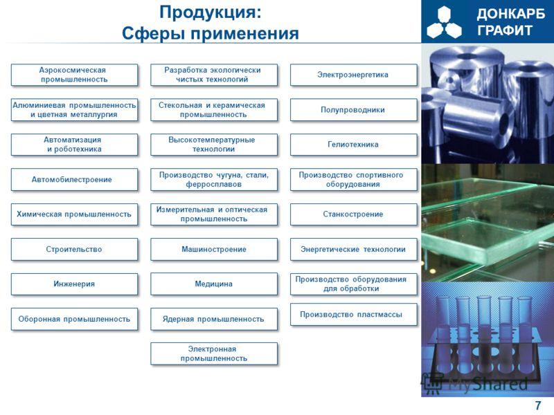 ДОНКАРБ ГРАФИТ 7 Продукция: Сферы применения Аэрокосмическая промышленность Аэрокосмическая промышленность Алюминиевая промышленность и цветная металлургия Алюминиевая промышленность и цветная металлургия Электроэнергетика Производство пластмассы Яде