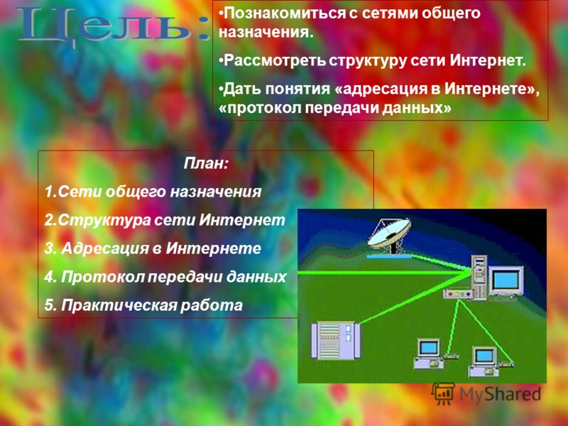 Познакомиться с сетями общего назначения. Рассмотреть структуру сети Интернет. Дать понятия «адресация в Интернете», «протокол передачи данных» План: 1.Сети общего назначения 2.Структура сети Интернет 3. Адресация в Интернете 4. Протокол передачи дан