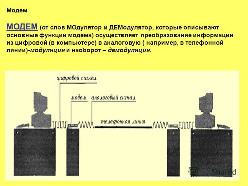 Модем МОДЕМ (от слов МОдулятор и ДЕМодулятор, которые описывают основные функции модема) осуществляет преобразование информации из цифровой (в компьютере) в аналоговую ( например, в телефонной линии)-модуляция и наоборот – демодуляция.