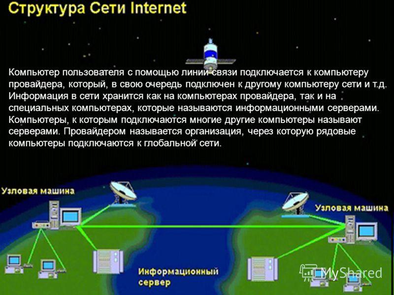 бесплатно познакомиться по интернету без регистрации