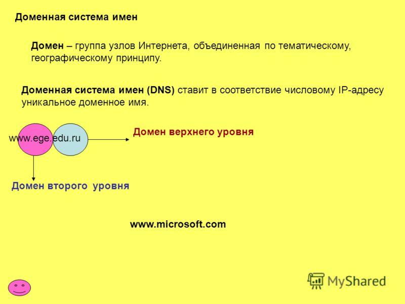 Доменная система имен Домен – группа узлов Интернета, объединенная по тематическому, географическому принципу. Доменная система имен (DNS) ставит в соответствие числовому IP-адресу уникальное доменное имя. www.ege.edu.ru Домен верхнего уровня Домен в
