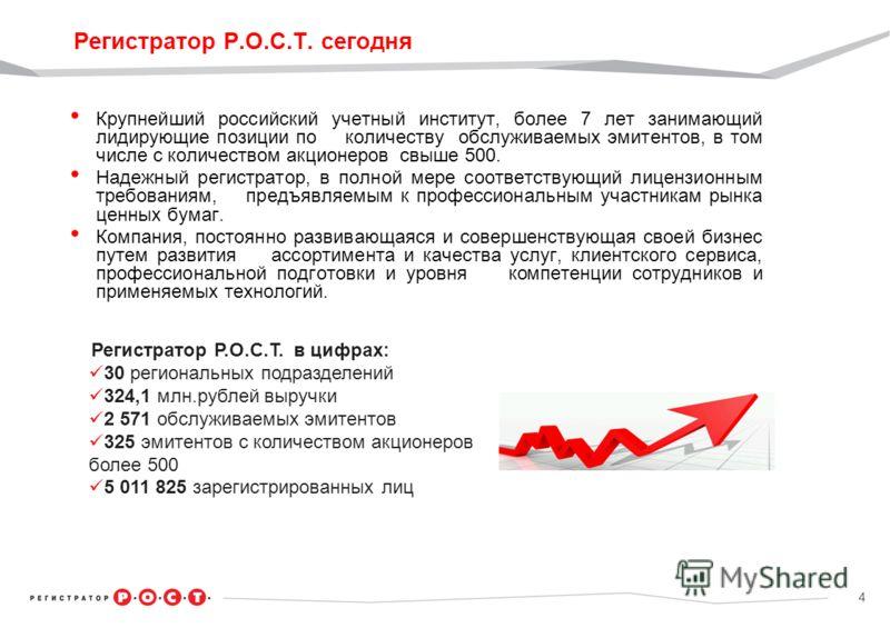 4 Регистратор Р.О.С.Т. сегодня Крупнейший российский учетный институт, более 7 лет занимающий лидирующие позиции по количеству обслуживаемых эмитентов, в том числе с количеством акционеров свыше 500. Надежный регистратор, в полной мере соответствующи