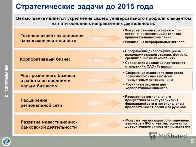 5 Главный акцент на основной банковской деятельности Рост розничного бизнеса и работы со средним и малым бизнесом Стратегические задачи до 2015 года Расширение региональной сети Развитие инвестиционно- банковской деятельности Целью Банка является укр