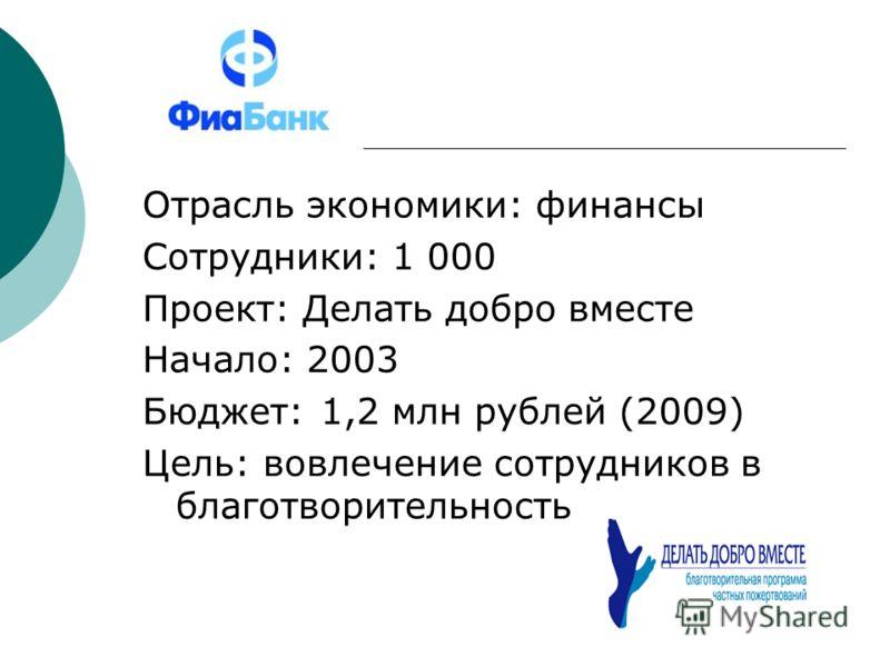 Отрасль экономики: финансы Сотрудники: 1 000 Проект: Делать добро вместе Начало: 2003 Бюджет: 1,2 млн рублей (2009) Цель: вовлечение сотрудников в благотворительность