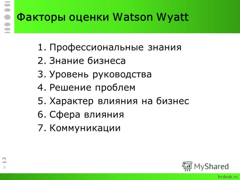 Факторы оценки Watson Wyatt 1.Профессиональные знания 2.Знание бизнеса 3.Уровень руководства 4.Решение проблем 5.Характер влияния на бизнес 6.Сфера влияния 7.Коммуникации = 13 hrdesk.ru