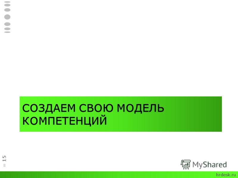 СОЗДАЕМ СВОЮ МОДЕЛЬ КОМПЕТЕНЦИЙ = 15 hrdesk.ru