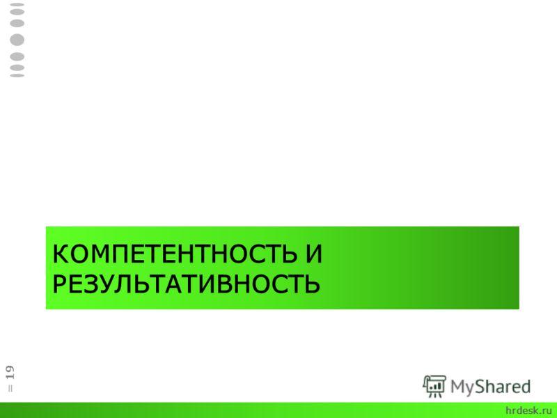 КОМПЕТЕНТНОСТЬ И РЕЗУЛЬТАТИВНОСТЬ = 19 hrdesk.ru