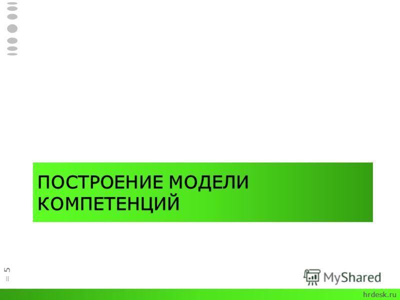 ПОСТРОЕНИЕ МОДЕЛИ КОМПЕТЕНЦИЙ = 5 hrdesk.ru