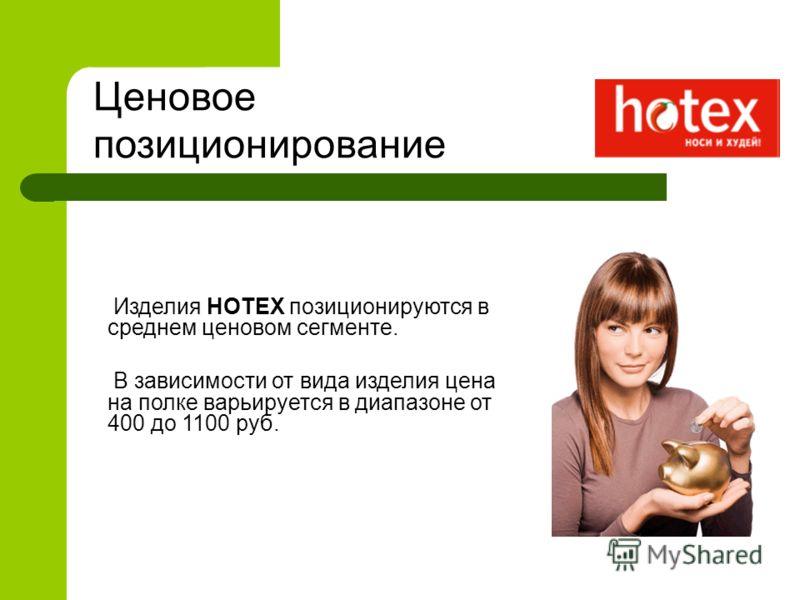 Ценовое позиционирование Изделия HOTEX позиционируются в среднем ценовом сегменте. В зависимости от вида изделия цена на полке варьируется в диапазоне от 400 до 1100 руб.