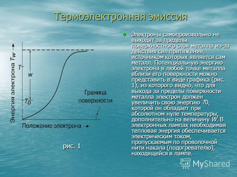 Термоэлектронная эмиссия Электроны самопроизвольно не выходят за пределы поверхностного слоя металла из-за действия сил притяжения, источником которых является сам металл. Потенциальную энергию электрона в любой точке металла вблизи его поверхности м