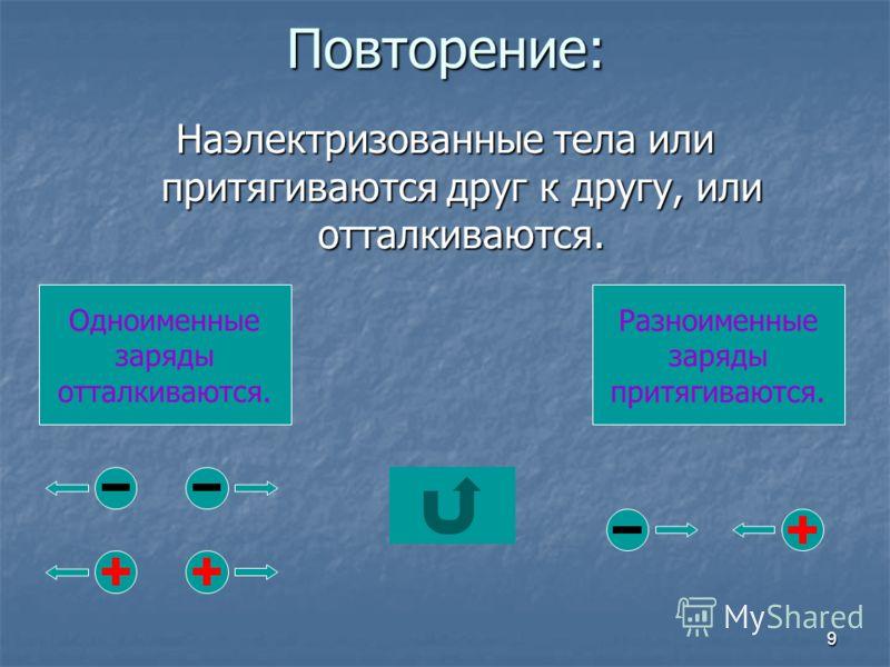 9Повторение: Наэлектризованные тела или притягиваются друг к другу, или отталкиваются. Одноименные заряды отталкиваются. Разноименные заряды притягиваются.