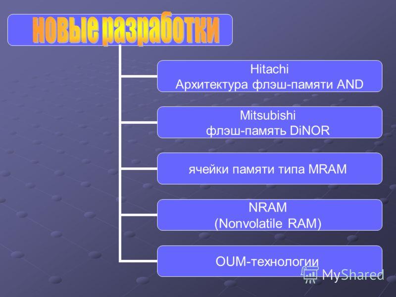 Hitachi Архитектура флэш-памяти AND Mitsubishi флэш-память DiNOR ячейки памяти типа MRAM NRAM (Nonvolatile RAM) OUM-технологии