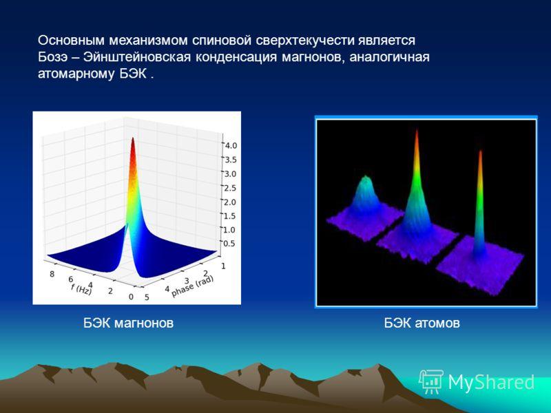 Основным механизмом спиновой сверхтекучести является Бозэ – Эйнштейновская конденсация магнонов, аналогичная атомарному БЭК. БЭК магноновБЭК атомов