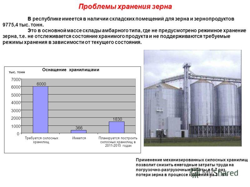 Проблемы хранения зерна В республике имеется в наличии складских помещений для зерна и зернопродуктов 9775,4 тыс. тонн. Это в основной массе склады амбарного типа, где не предусмотрено режимное хранение зерна, т.е. не отслеживается состояние хранимог