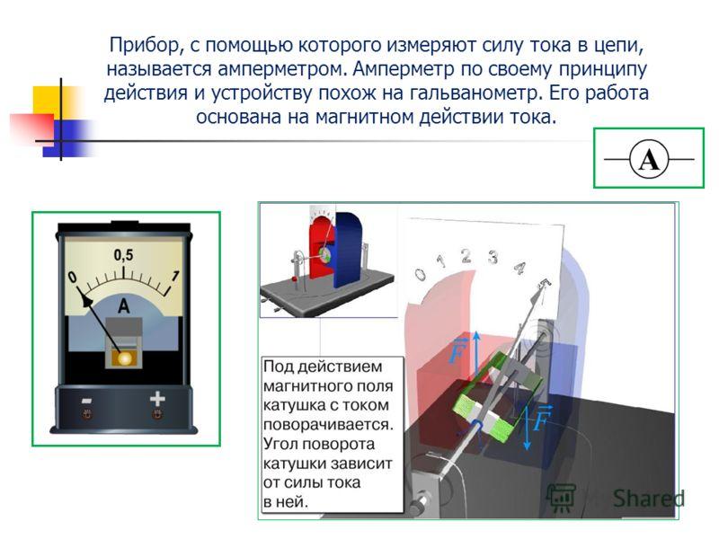 Прибор, с помощью которого измеряют силу тока в цепи, называется амперметром. Амперметр по своему принципу действия и устройству похож на гальванометр. Его работа основана на магнитном действии тока.