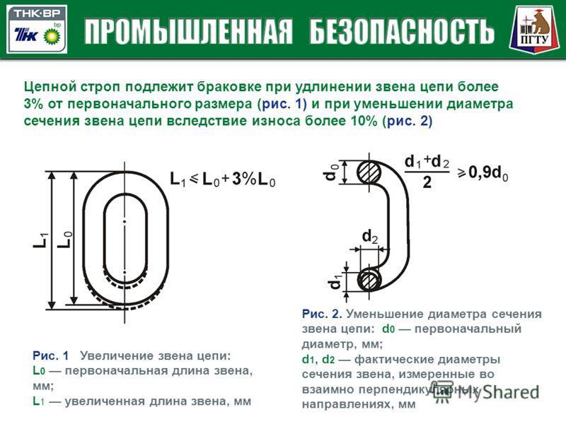 Цепной строп подлежит браковке при удлинении звена цепи более 3% от первоначального размера (рис. 1) и при уменьшении диаметра сечения звена цепи вследствие износа более 10% (рис. 2) Рис. 1 Увеличение звена цепи: L 0 первоначальная длина звена, мм; L
