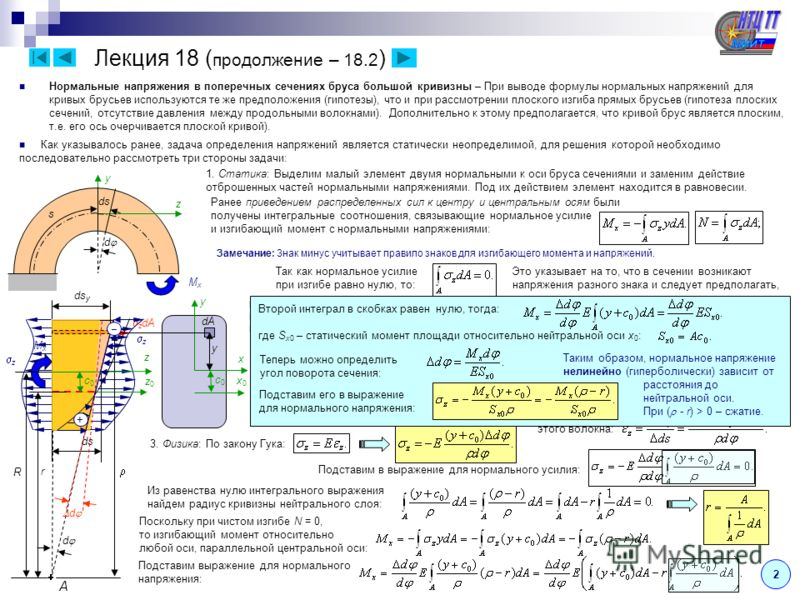z s MxMx y Лекция 18 ( продолжение – 18.2 ) 2 Нормальные напряжения в поперечных сечениях бруса большой кривизны – При выводе формулы нормальных напряжений для кривых брусьев используются те же предположения (гипотезы), что и при рассмотрении плоског