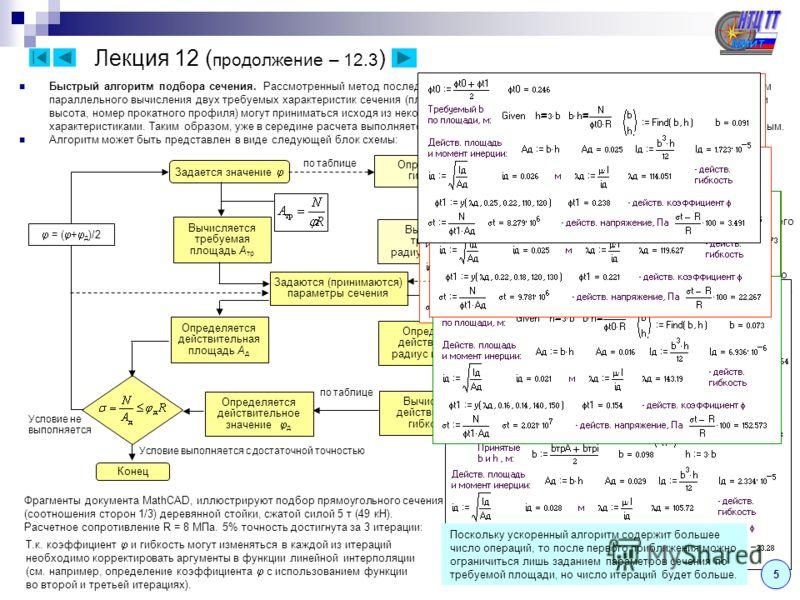 Лекция 12 ( продолжение – 12.3 ) Быстрый алгоритм подбора сечения. Рассмотренный метод последовательных приближений можно модифицировать использованием параллельного вычисления двух требуемых характеристик сечения (площади и радиуса инерции). Парамет