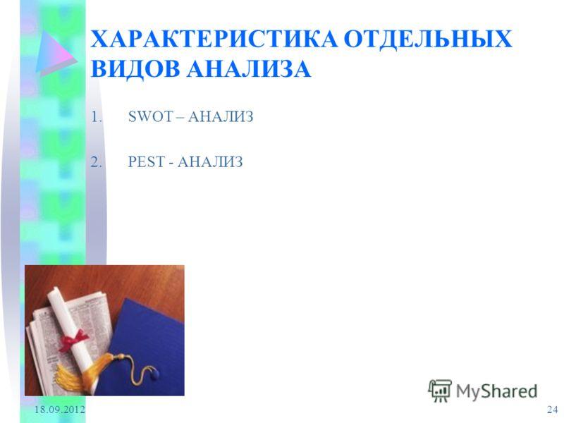 18.09.2012 24 ХАРАКТЕРИСТИКА ОТДЕЛЬНЫХ ВИДОВ АНАЛИЗА 1.SWOT – АНАЛИЗ 2.PEST - АНАЛИЗ