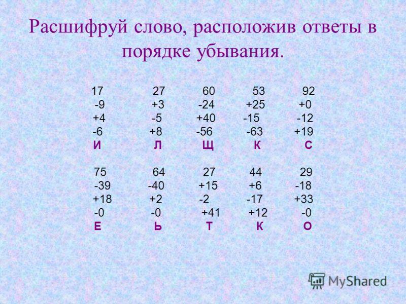 Расшифруй слово, расположив ответы в порядке убывания. 17 27 60 53 92 -9 +3 -24 +25 +0 +4 -5 +40 -15 -12 -6 +8 -56 -63 +19 И Л Щ К С 75 64 27 44 29 -39 -40 +15 +6 -18 +18 +2 -2 -17 +33 -0 -0 +41 +12 -0 Е Ь Т К О