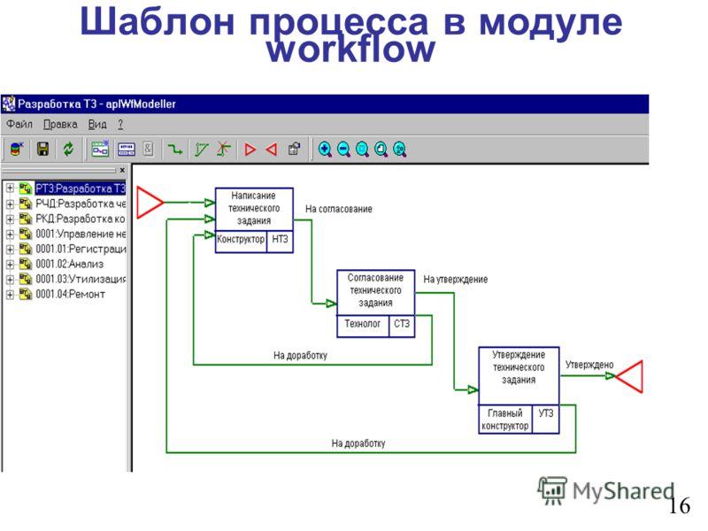 Шаблон процесса в модуле workflow 16